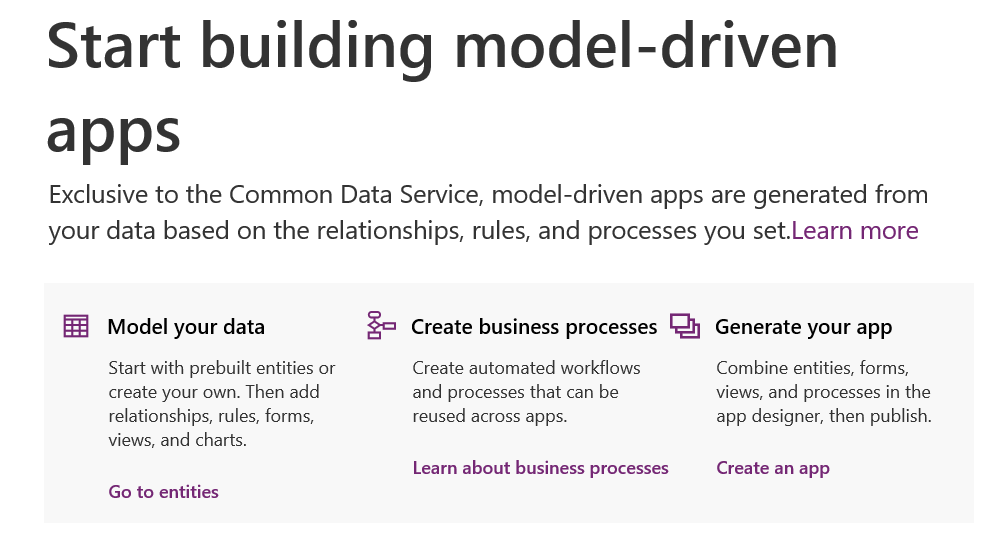 Getting Started | Introduction to the Model Driven App