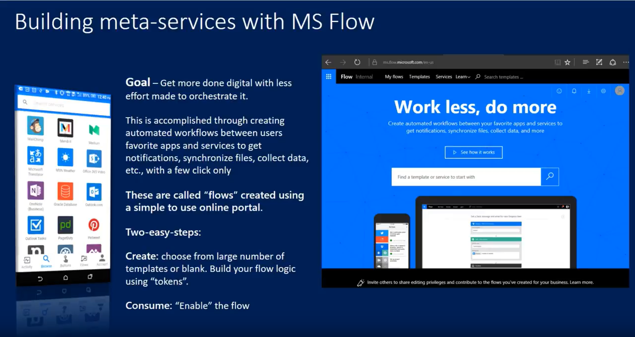 Citizen developers can build meta services using MS Flow