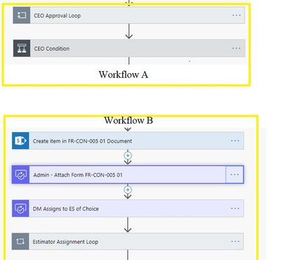 Combine workflow A and B