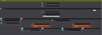 Planner Flow - Task Duplication.jpg
