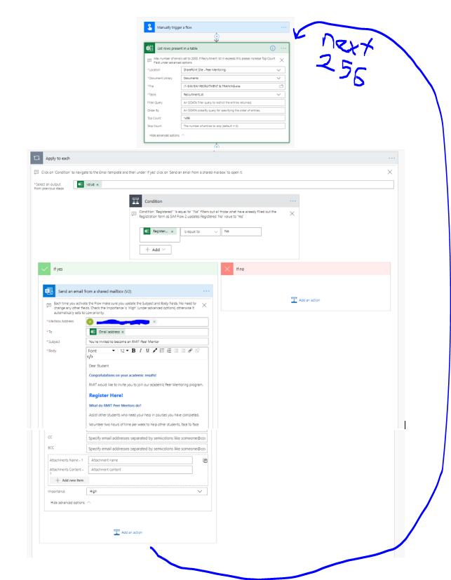 Email circular flow.PNG