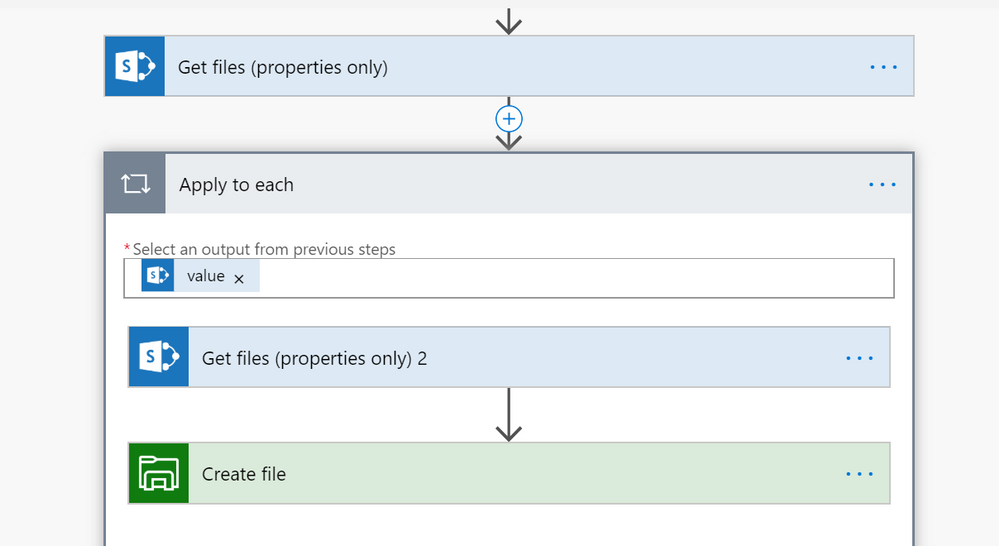Sharepoint_Flow.png