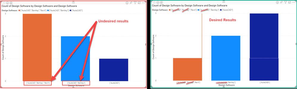 RealTimeDataFlow_DesigSoftware1.png