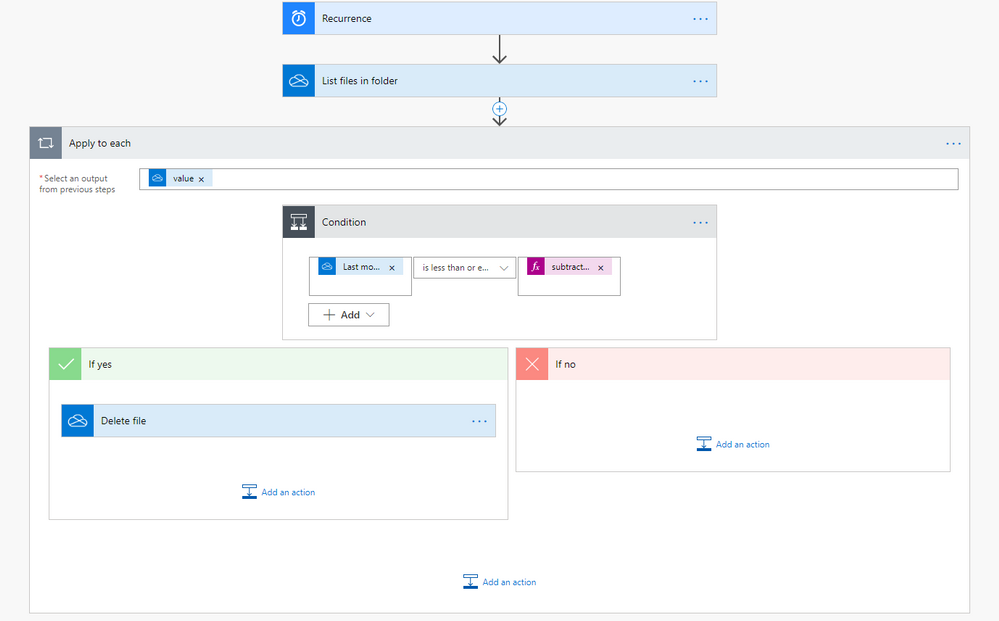 flow-onedrivecleanup.PNG