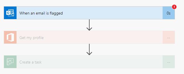 flow error highlight.PNG