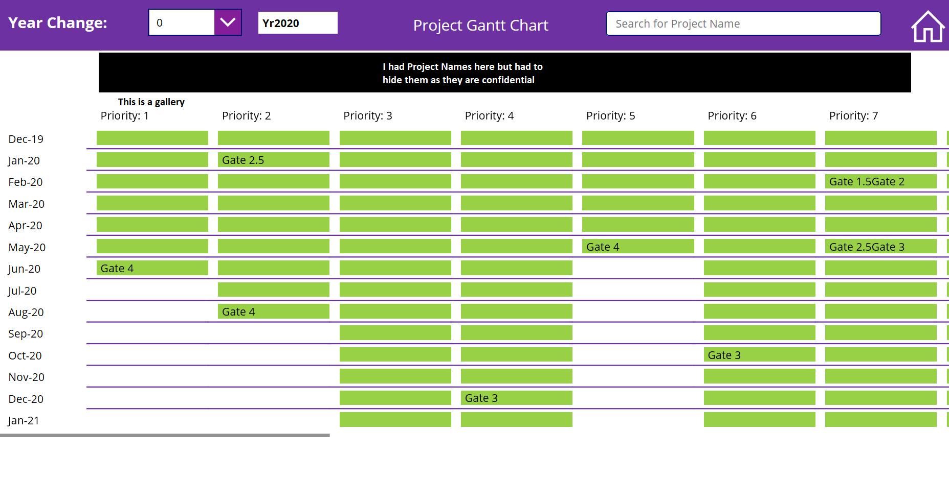 Solved: Gantt Chart or MS Project - Power Platform Community