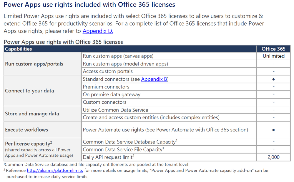 Office365RightsPage8.png