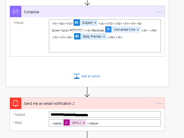 email summary flow 2.png