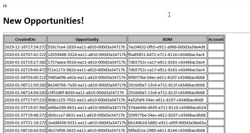 Weekly Report Of New Opportunities - Mensaje (HTML).jpg