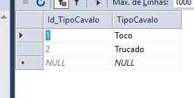 TipoCavaloTable.png