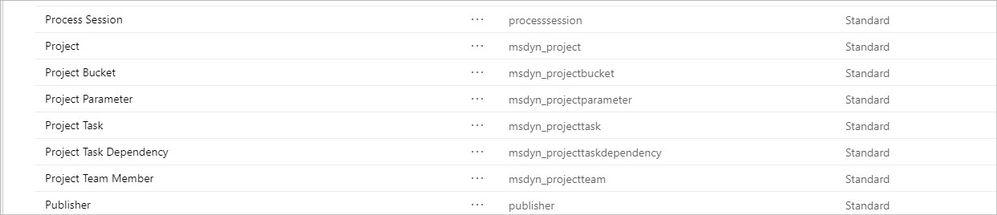 project-entities.jpg