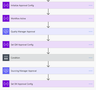 Approval Steps 1.png