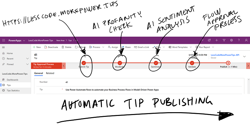 Automatice Tip Publishing Process.png