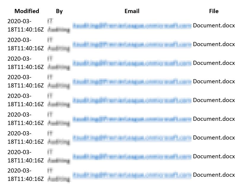 email duplicate.png