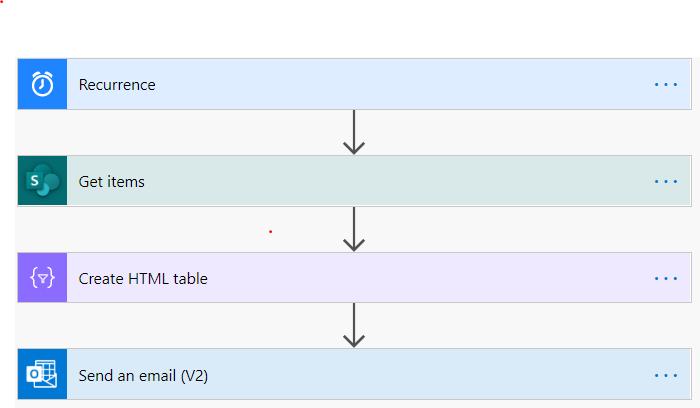 examplescheduledflow.PNG