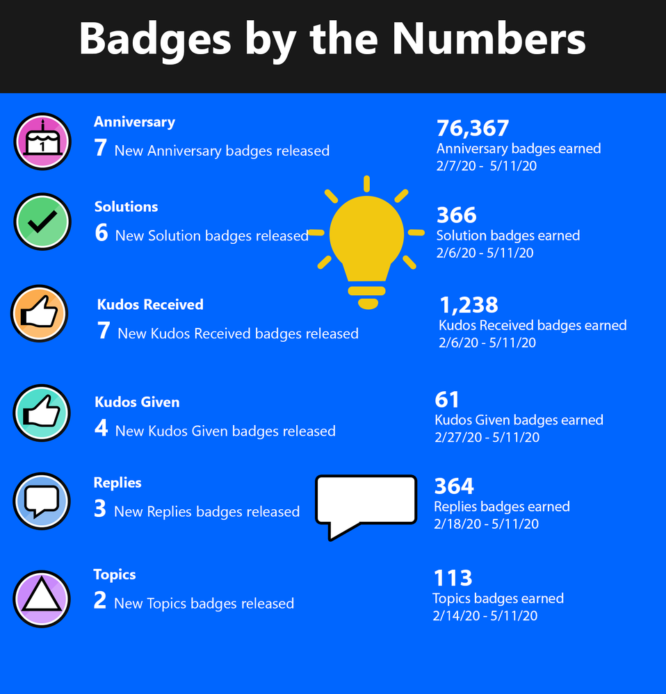 Badges_Metrics_Infographic.png