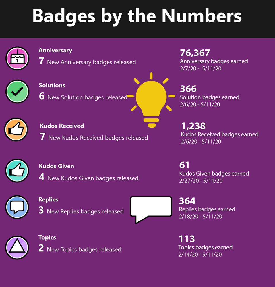 PA Badge Infograph.png
