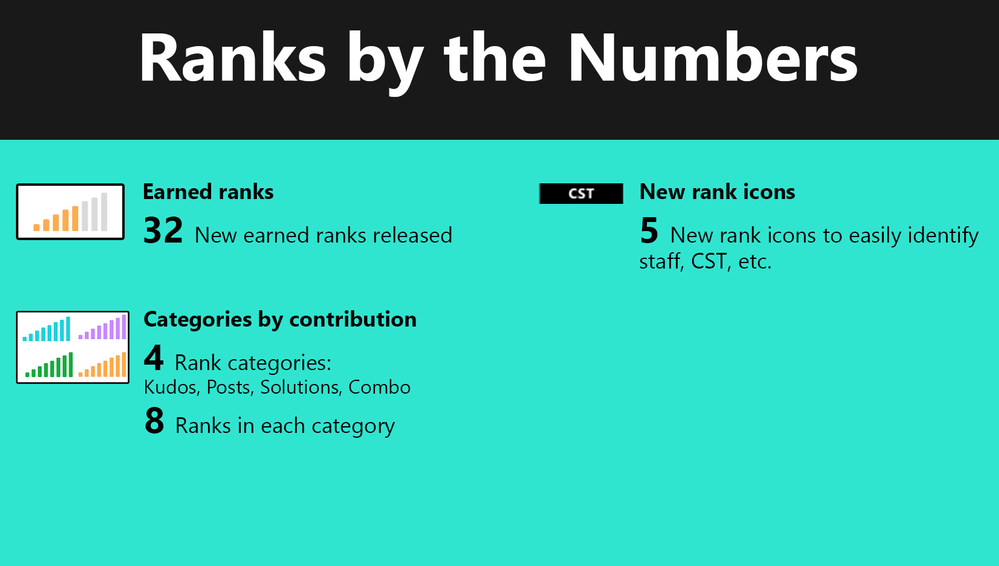 PVA Rank Infograph_noSU.png