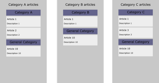 workorder_articles_view.png