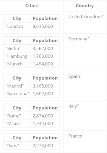 Collection data for group by example1.png