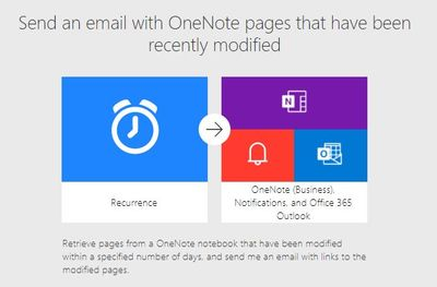 Send an email with OneNote pages that have been recently updated.JPG