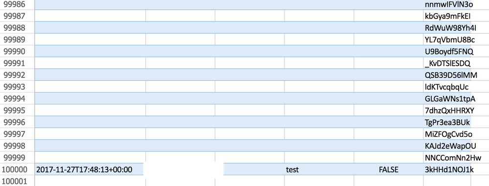 excel file after first excel run