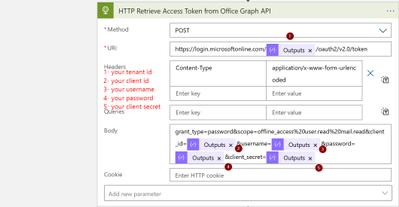 1- obtain access token.png