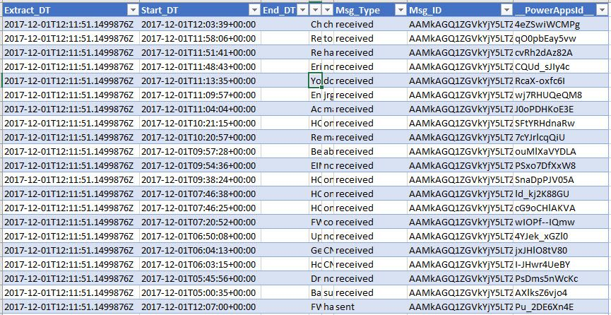 successful output - both 20 received and 20 sent messages