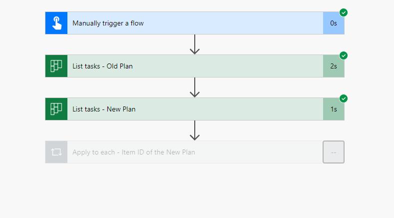 Flow Problem.PNG