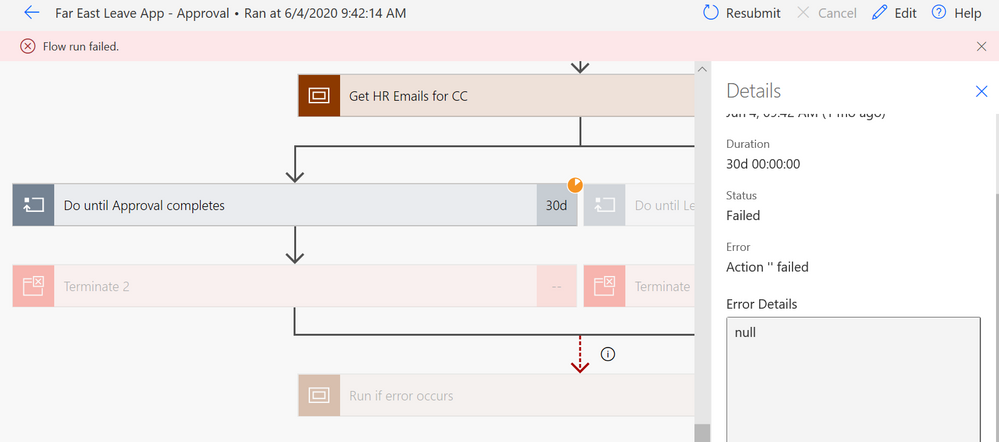 Do Until still running after Failed workflow timeout