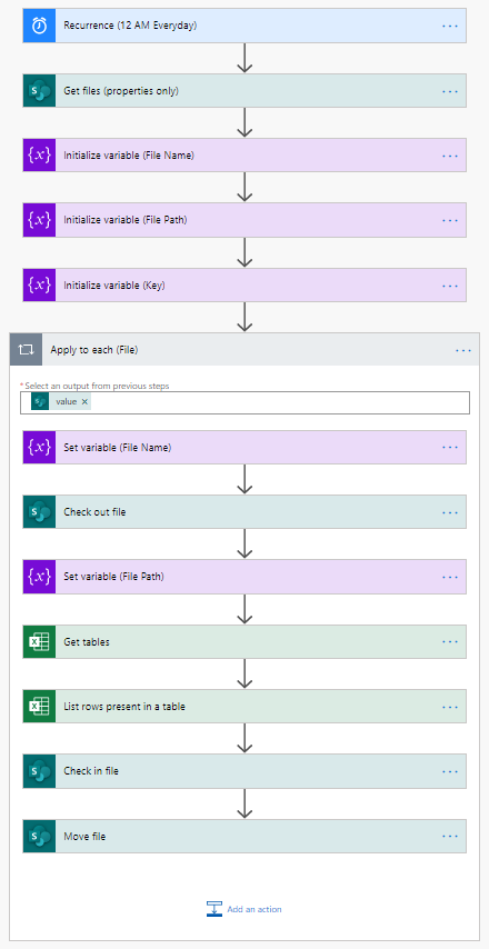 File to SharePoint 1.PNG
