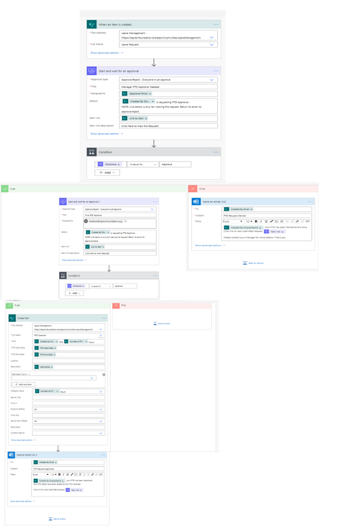 PTO Request Flow.png