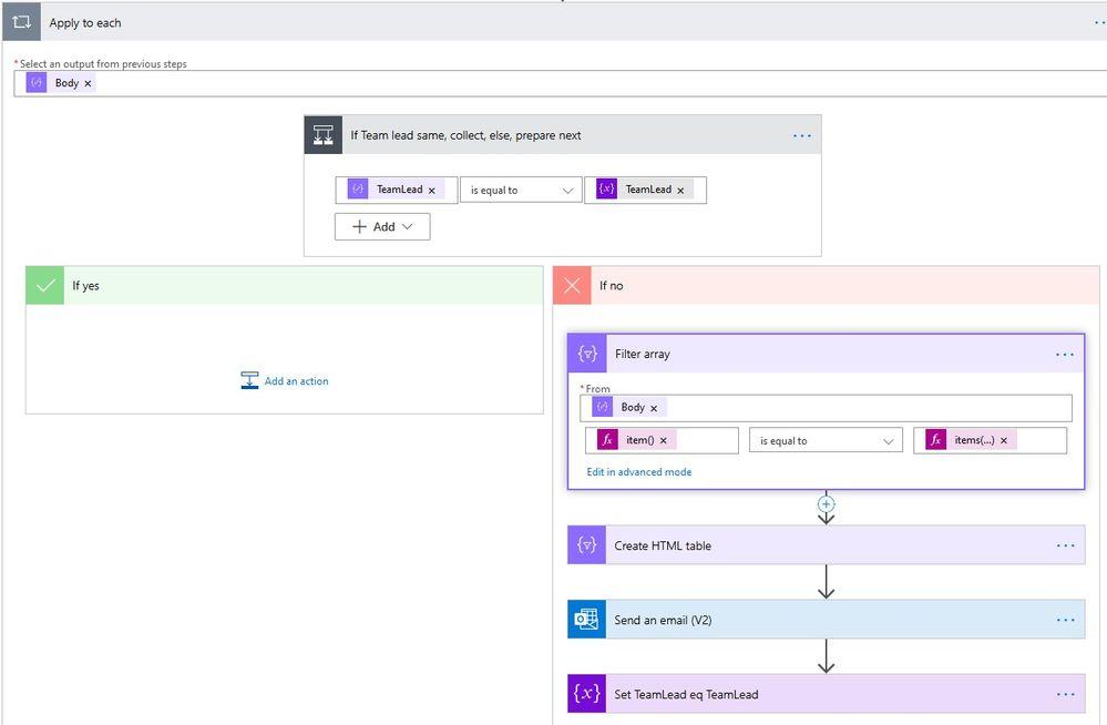 Flow.AC_Flow.2.Apply loop to get unique team leads.jpg