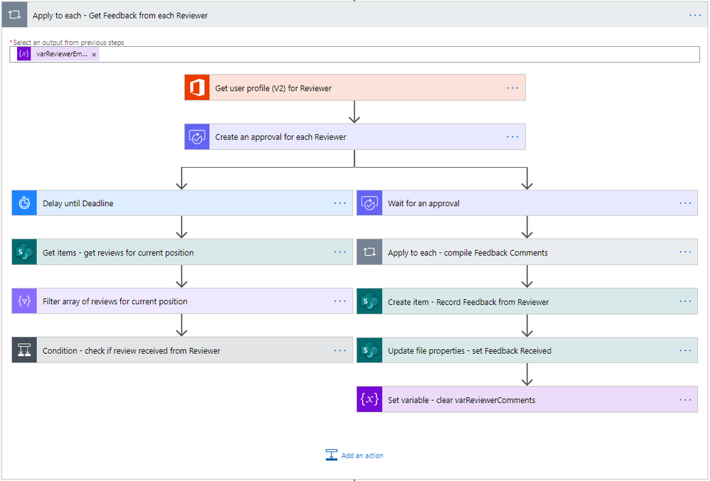 Collect-Feedback-flow_multiple-approvers-loop.png