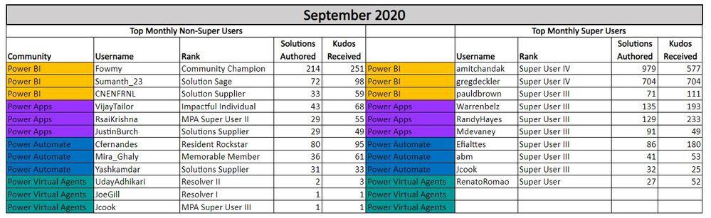 Sept 2020.JPG