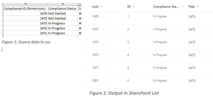 UpdateSharepointListfromCSV-Data.JPG
