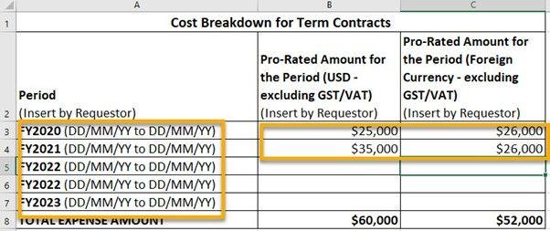 02 Cost Breakdown for Term Contracts  Vendor Excel.jpg