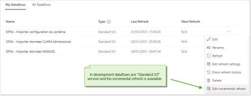 dataflowV2_dev.jpg