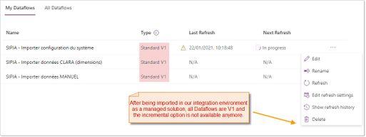dataflowV1_integration.jpg