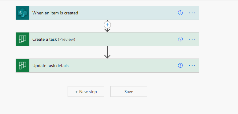 SharePoint Created Flow to Planner.PNG
