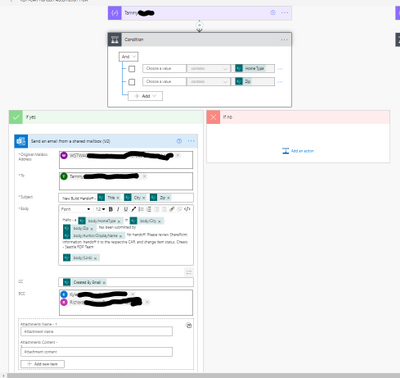 Sharepoint Flow.PNG