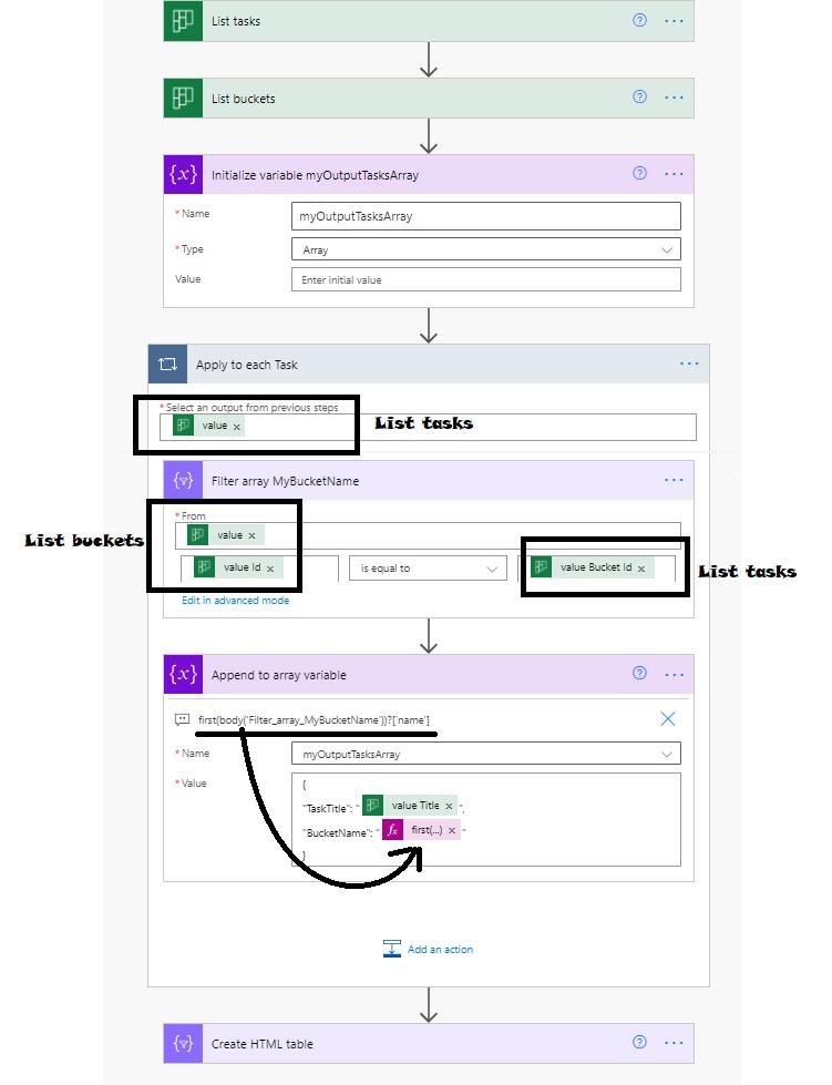 Flow_TaskBucketName.png