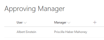 Approving Manager SharePoint List