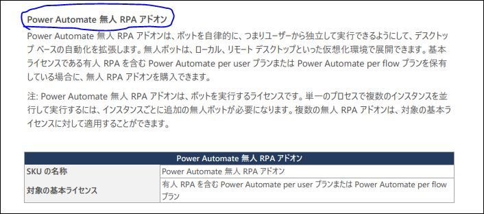 Power Automate 無人 RPA アドオン