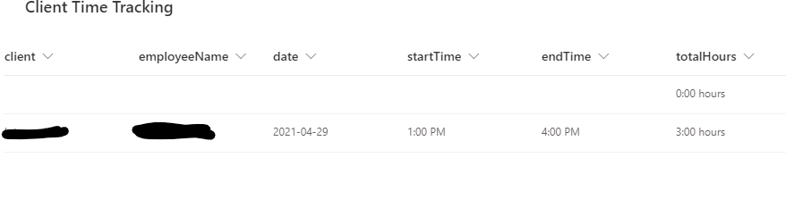 Item in SharePoint list