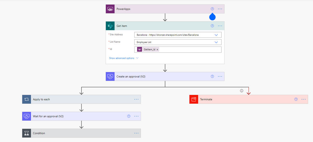 This is the flow  built in SharePoint. The ID I am passing from Powerapps is Thisitem.ID