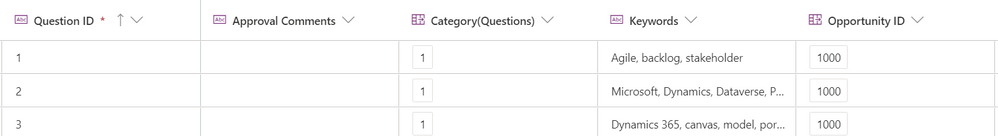 This the the table i am having in Dataverse. I tried passing the Question ID in to the flows through powerapps