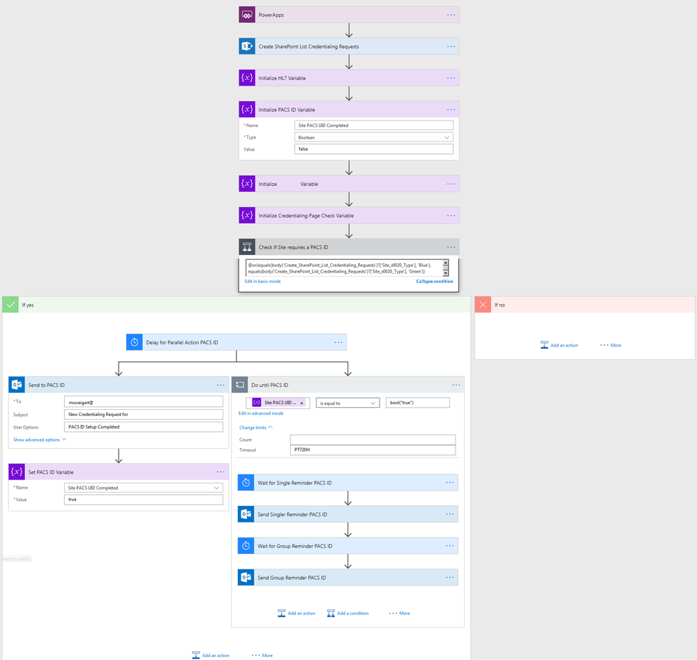 WorkFlow 2.PNG
