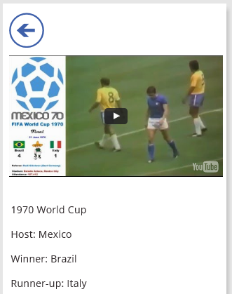 WorldCups3.PNG