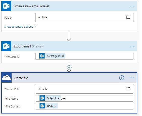 Email Export Flow.jpg